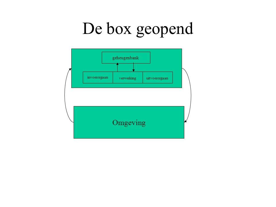 De box geopend Omgeving geheugenbank invoerorgaan verwerking
