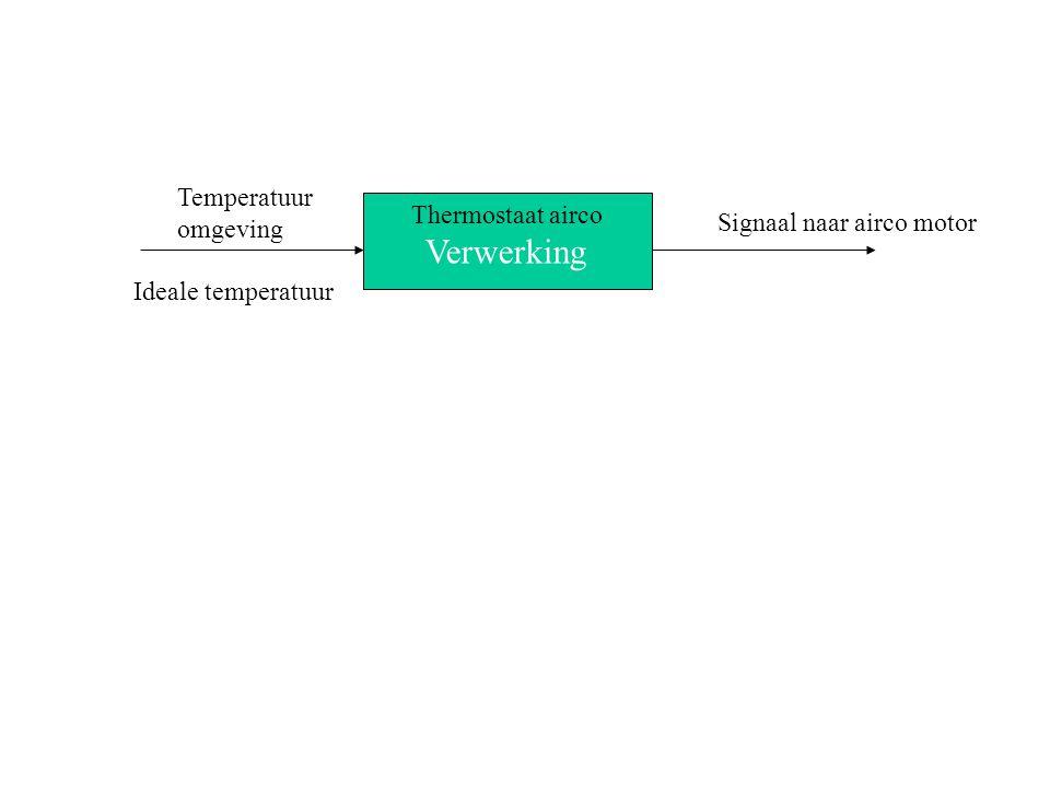 Verwerking Temperatuur omgeving Thermostaat airco