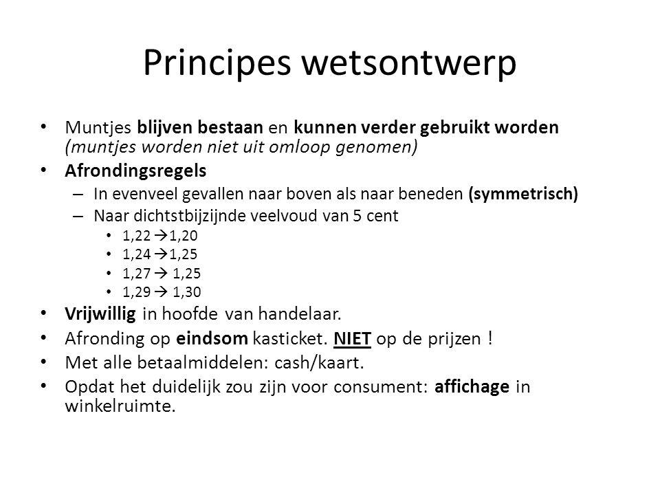 Principes wetsontwerp