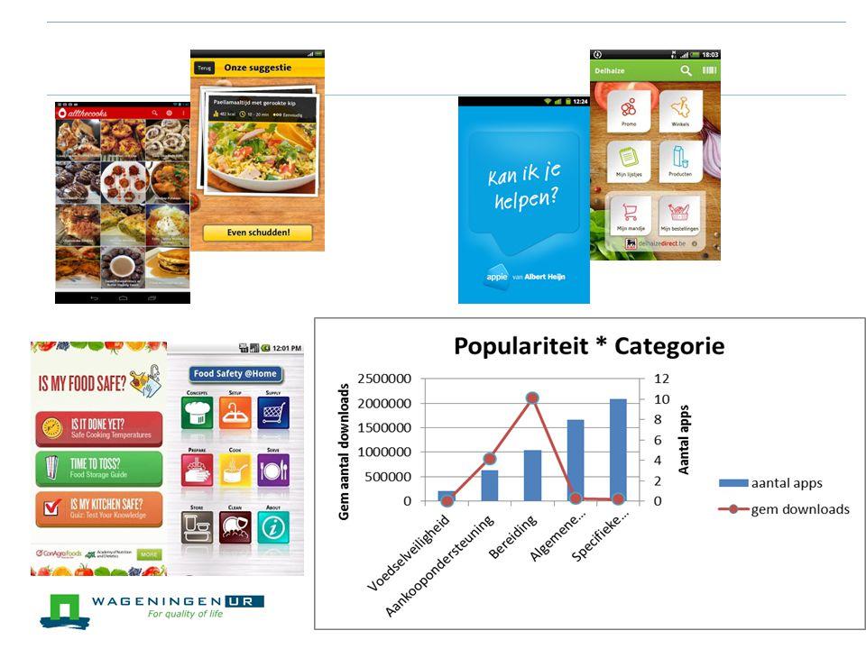 Hoofddoel van weer andere apps is het geven van gedetailleerde informatie over hoe producten bereid kunnen worden (recepten-apps), al dan niet in combinatie met informatie over restaurants en de mogelijkheid om foto's van favoriete gerechten te delen (in communities). Voorbeelden zijn: Recipe Search, Evernote Food en Jumbo receptenshaker (zie hieronder).