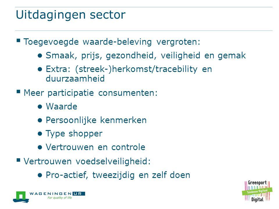 Uitdagingen sector Toegevoegde waarde-beleving vergroten: