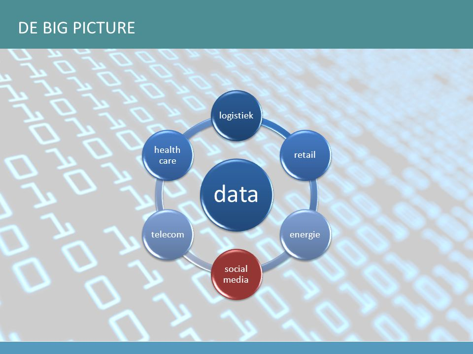 De big picture data logistiek retail energie social media telecom