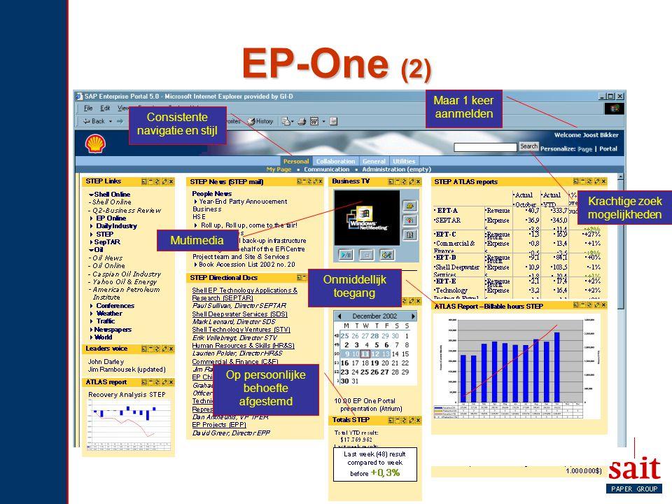 EP-One (2) Maar 1 keer aanmelden Consistente navigatie en stijl