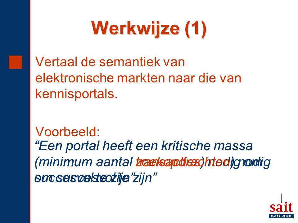 Werkwijze (1) Vertaal de semantiek van elektronische markten naar die van kennisportals. Voorbeeld: