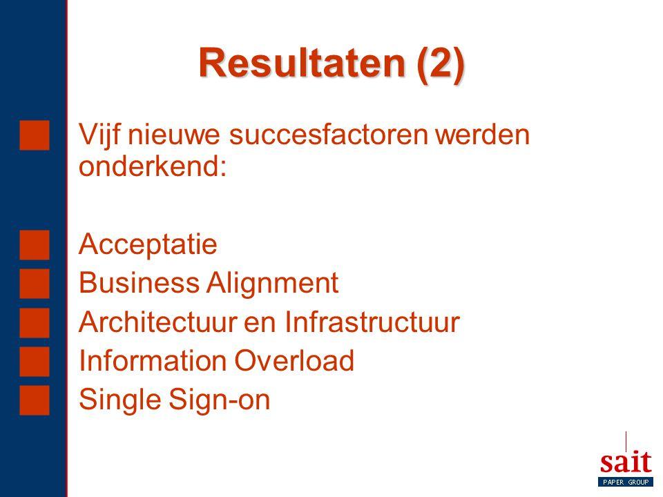 Resultaten (2) Vijf nieuwe succesfactoren werden onderkend: Acceptatie