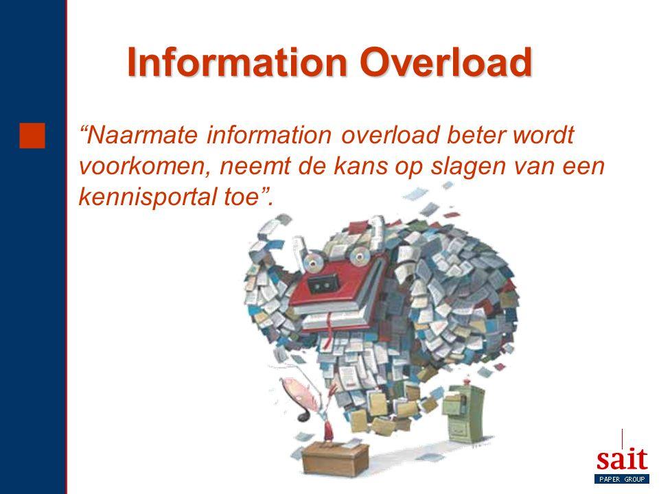 Information Overload Naarmate information overload beter wordt voorkomen, neemt de kans op slagen van een kennisportal toe .