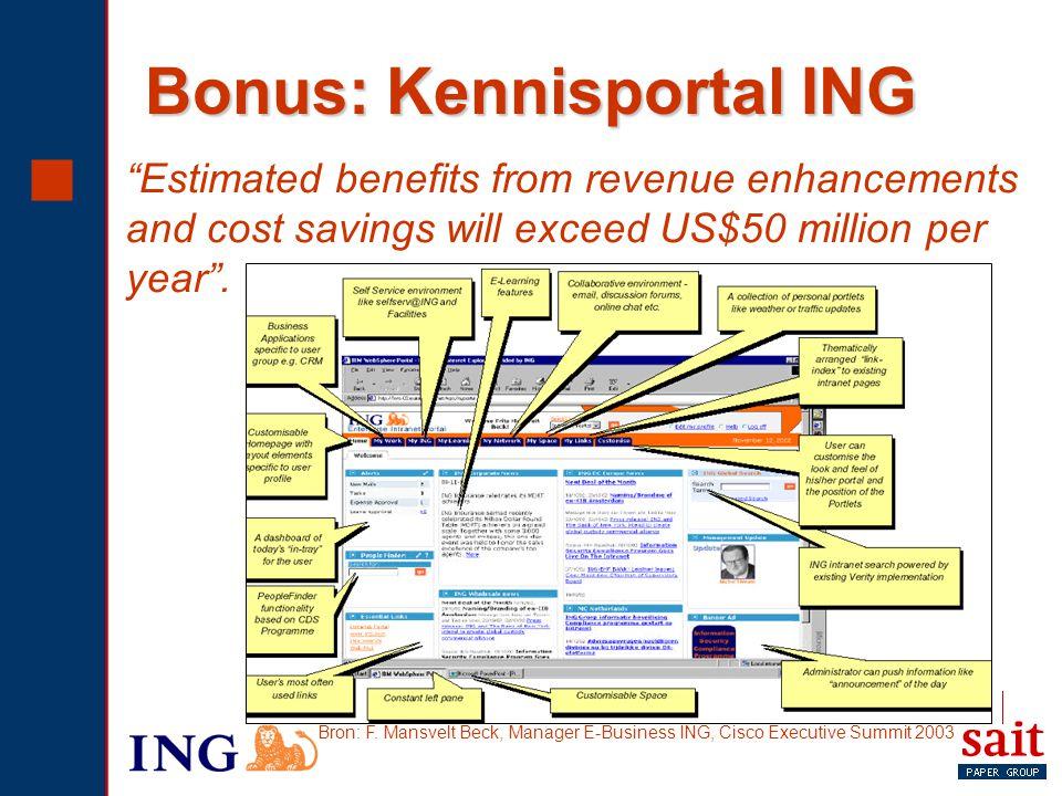 Bonus: Kennisportal ING
