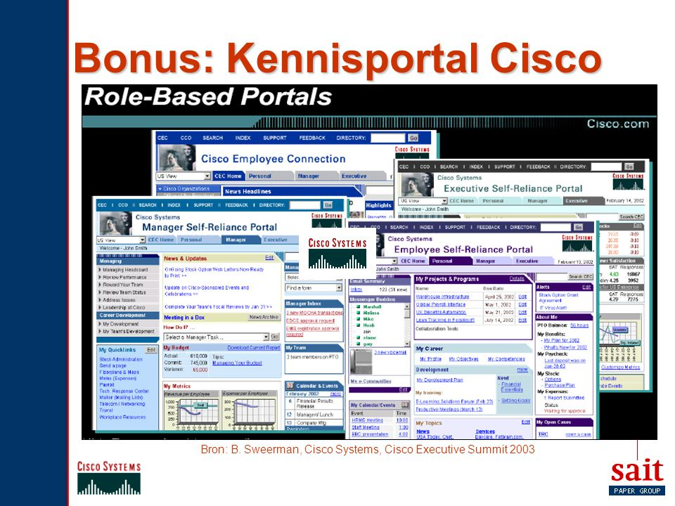 Bonus: Kennisportal Cisco