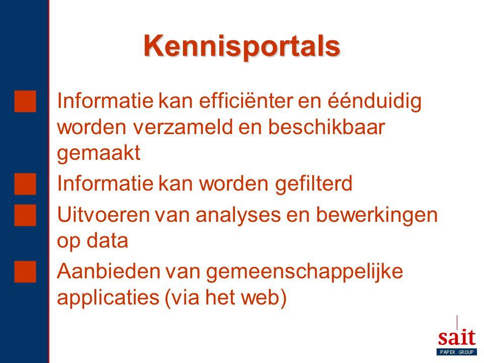 Kennisportals Informatie kan efficiënter en éénduidig worden verzameld en beschikbaar gemaakt. Informatie kan worden gefilterd.