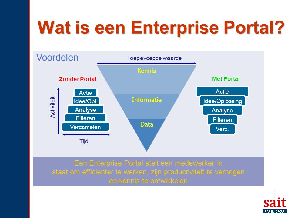 Wat is een Enterprise Portal