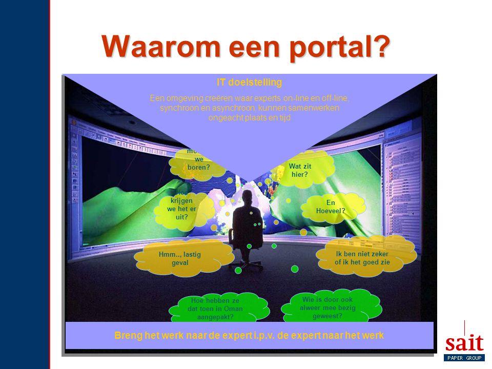 Waarom een portal IT doelstelling