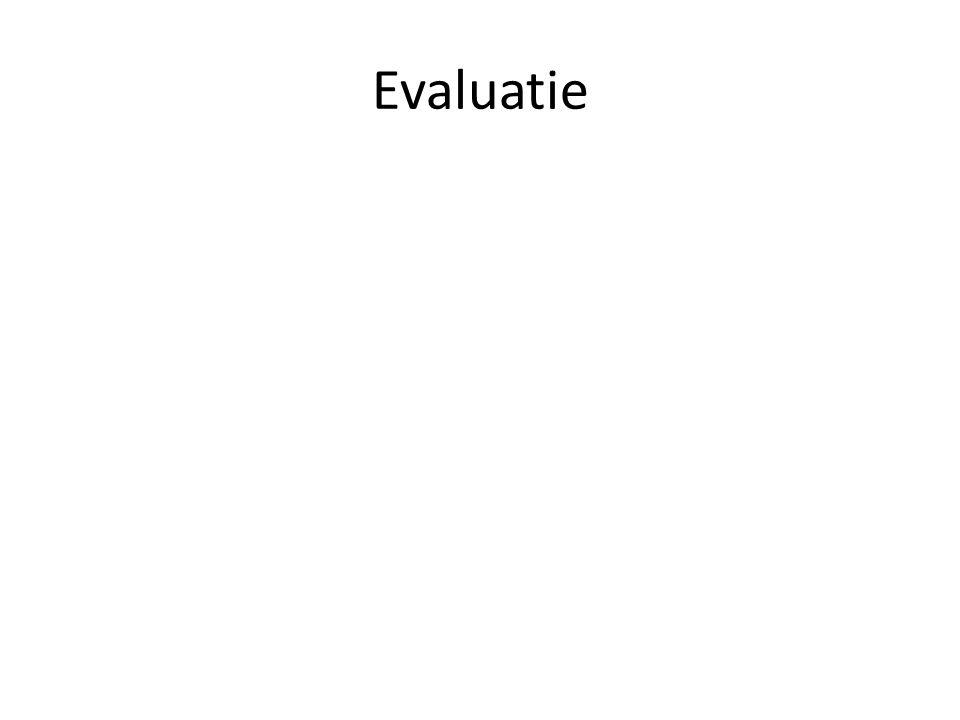 Evaluatie Ik geloof dat expertisecentrum Nederlands reeds een filmpje met een woordenflap heeft