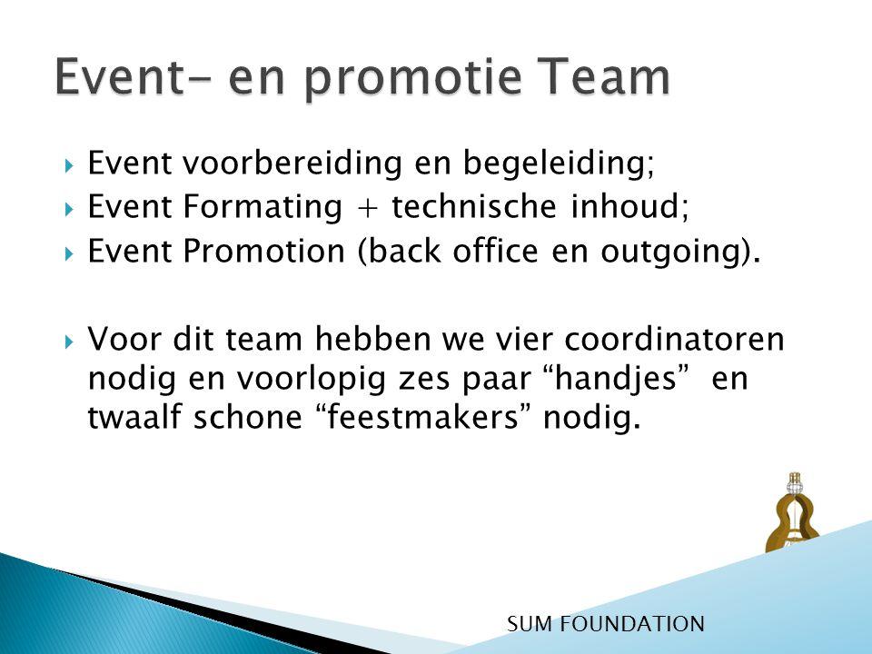 Event- en promotie Team