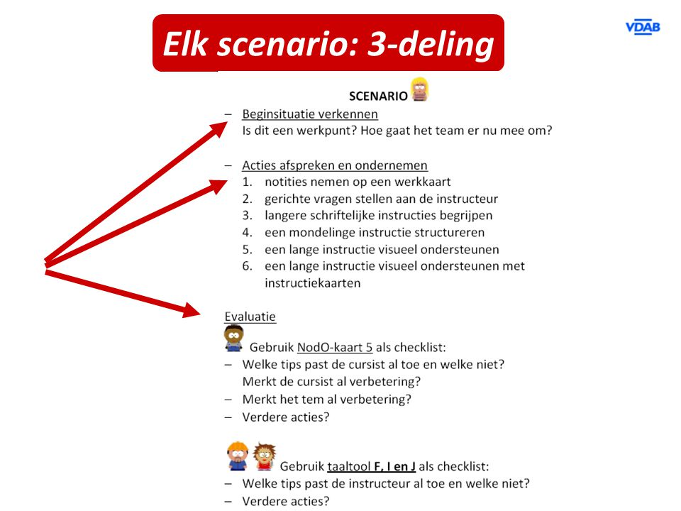 Elk scenario: 3-deling = anderstalige én Nederlandstaligen! 12