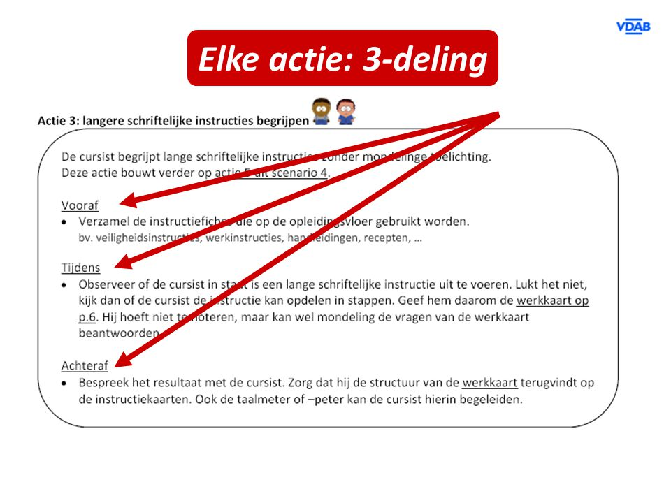 Elke actie: 3-deling = anderstalige én Nederlandstaligen! 13