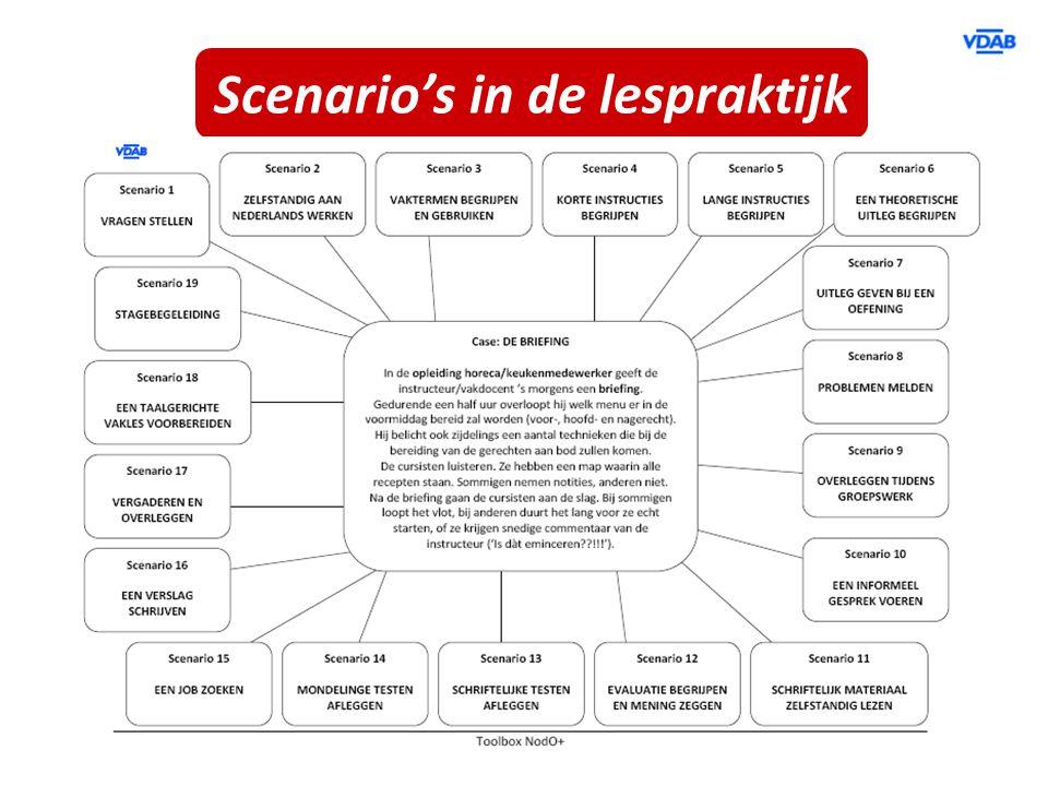 Scenario's in de lespraktijk