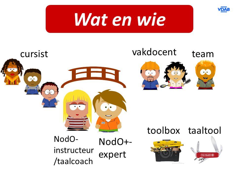 Wat en wie vakdocent team cursist NodO+-expert toolbox taaltool