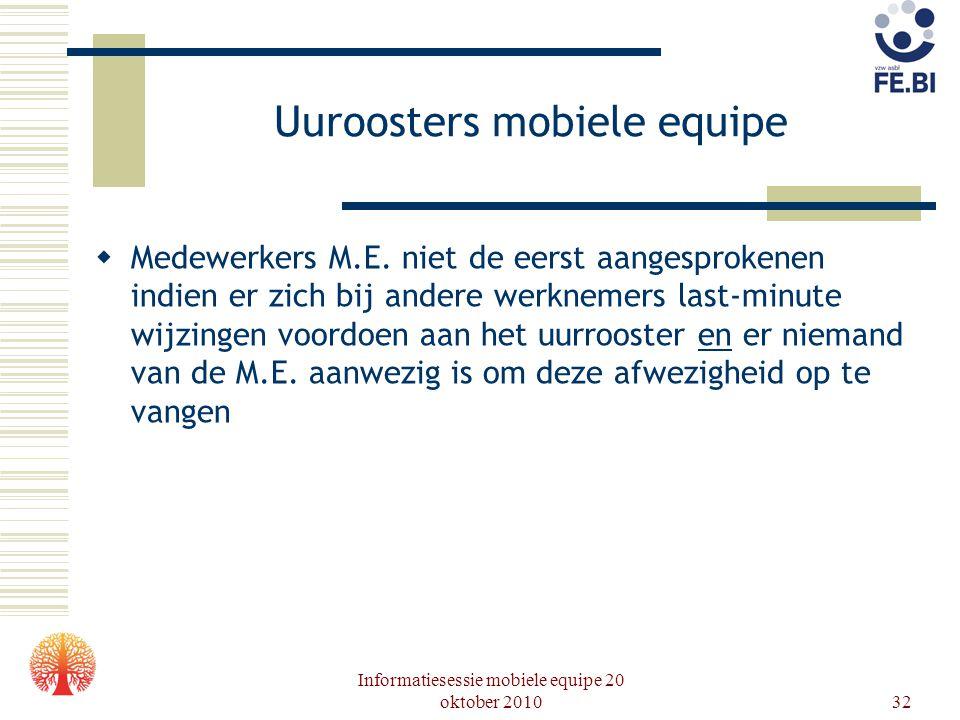 Uuroosters mobiele equipe