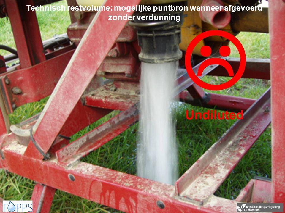 Technisch restvolume: mogelijke puntbron wanneer afgevoerd zonder verdunning