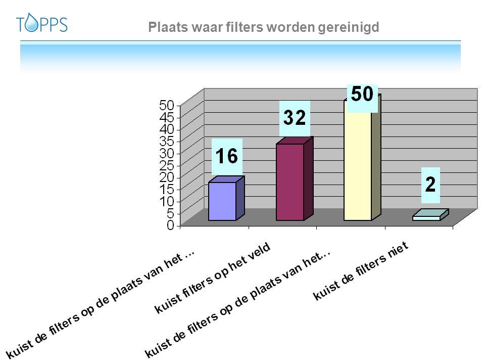 Plaats waar filters worden gereinigd