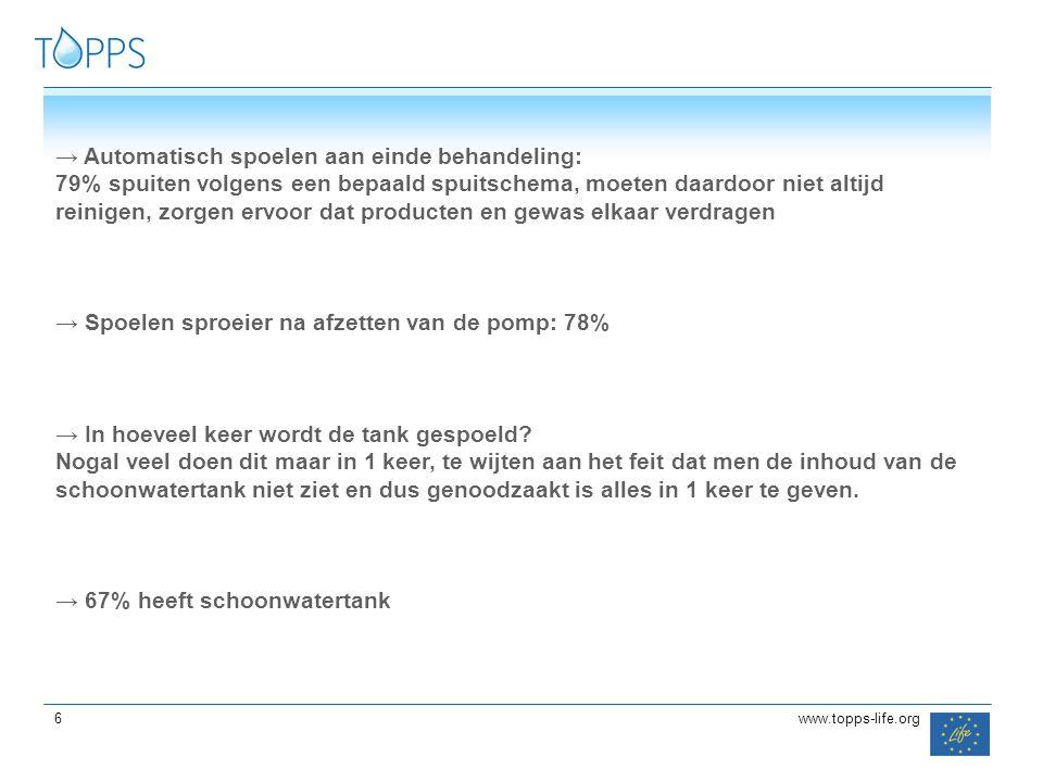 Automatisch spoelen aan einde behandeling: