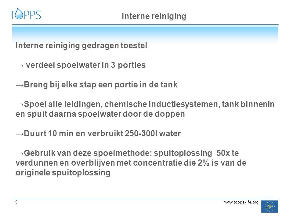 Interne reiniging Interne reiniging gedragen toestel. verdeel spoelwater in 3 porties. Breng bij elke stap een portie in de tank.