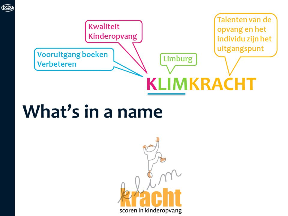 KLIMKRACHT What's in a name