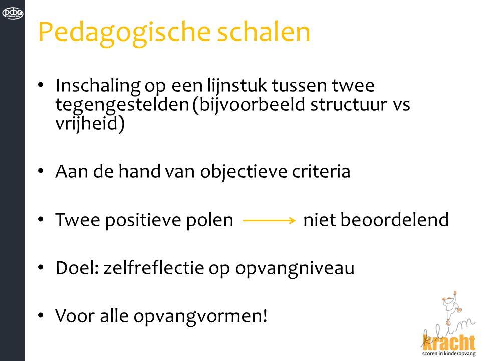 Pedagogische schalen Inschaling op een lijnstuk tussen twee tegengestelden (bijvoorbeeld structuur vs vrijheid)
