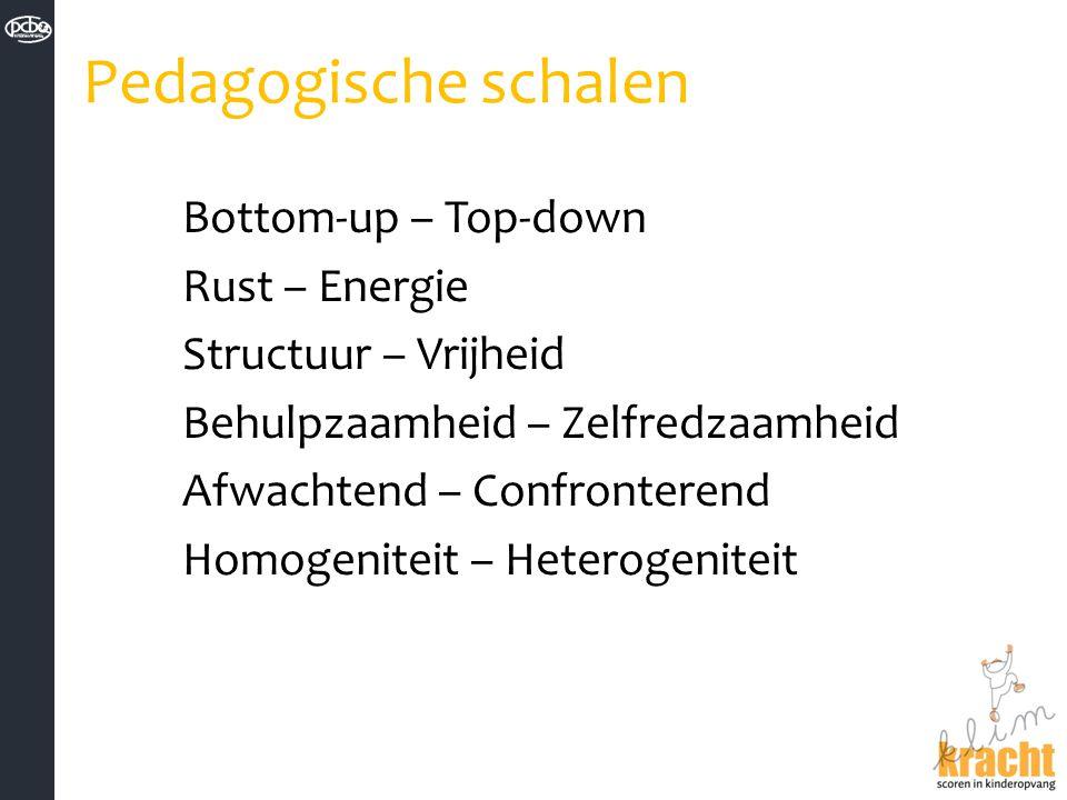 Pedagogische schalen Bottom-up – Top-down Rust – Energie