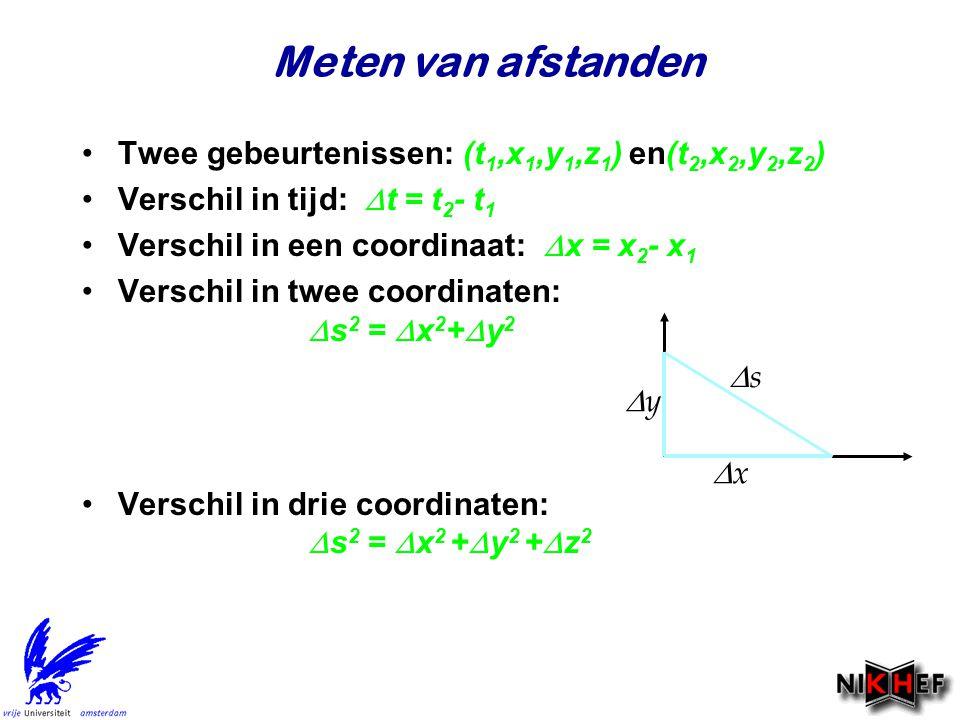 Meten van afstanden Twee gebeurtenissen: (t1,x1,y1,z1) en(t2,x2,y2,z2)