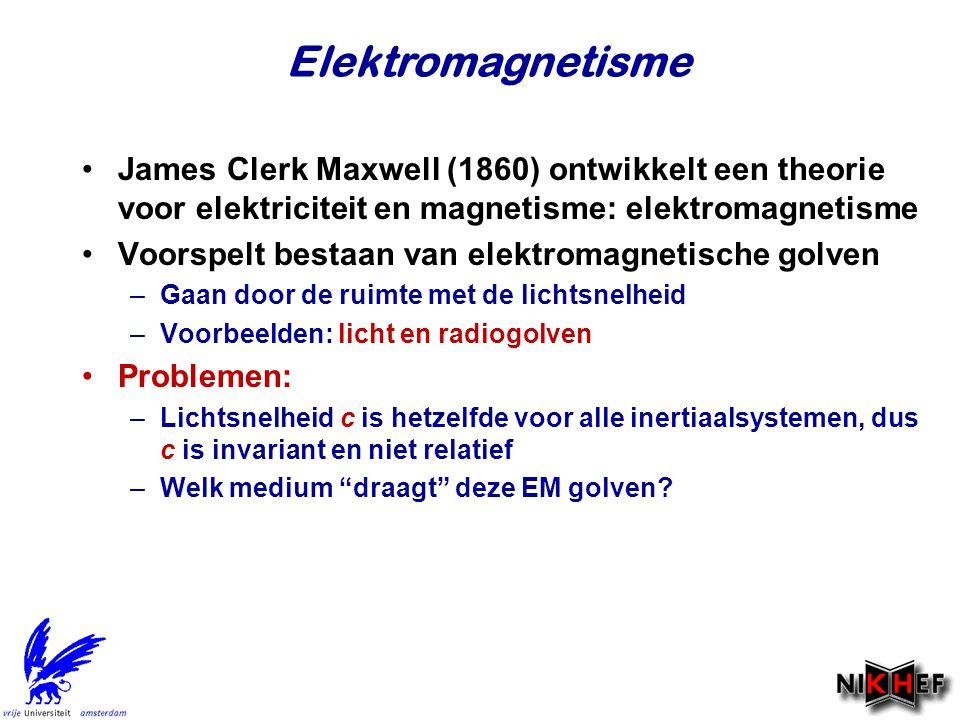 Elektromagnetisme James Clerk Maxwell (1860) ontwikkelt een theorie voor elektriciteit en magnetisme: elektromagnetisme.