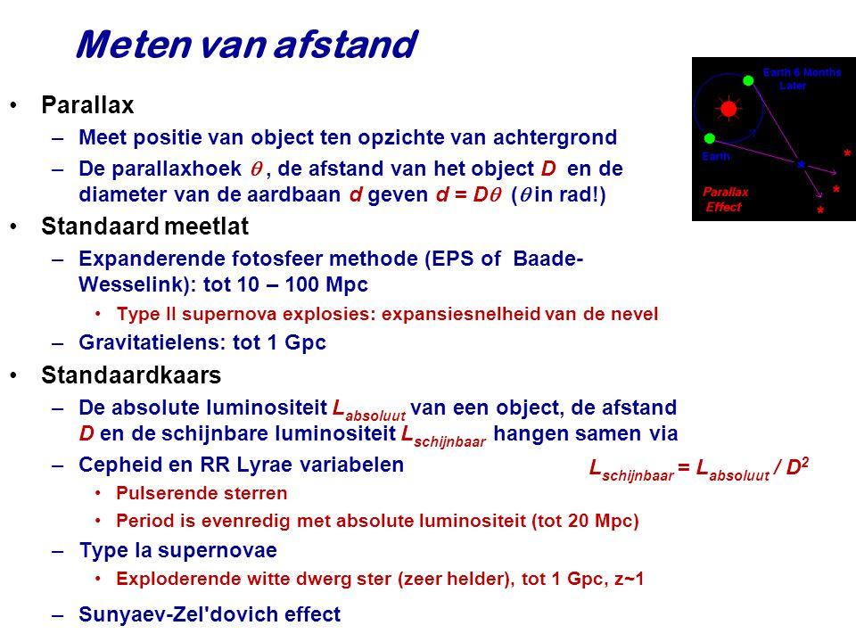 Meten van afstand Parallax Standaard meetlat Standaardkaars