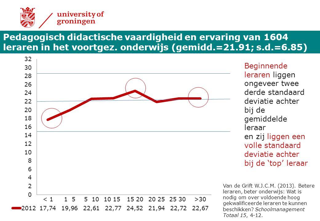 Pedagogisch didactische vaardigheid en ervaring van 1604 leraren in het voortgez. onderwijs (gemidd.=21.91; s.d.=6.85)