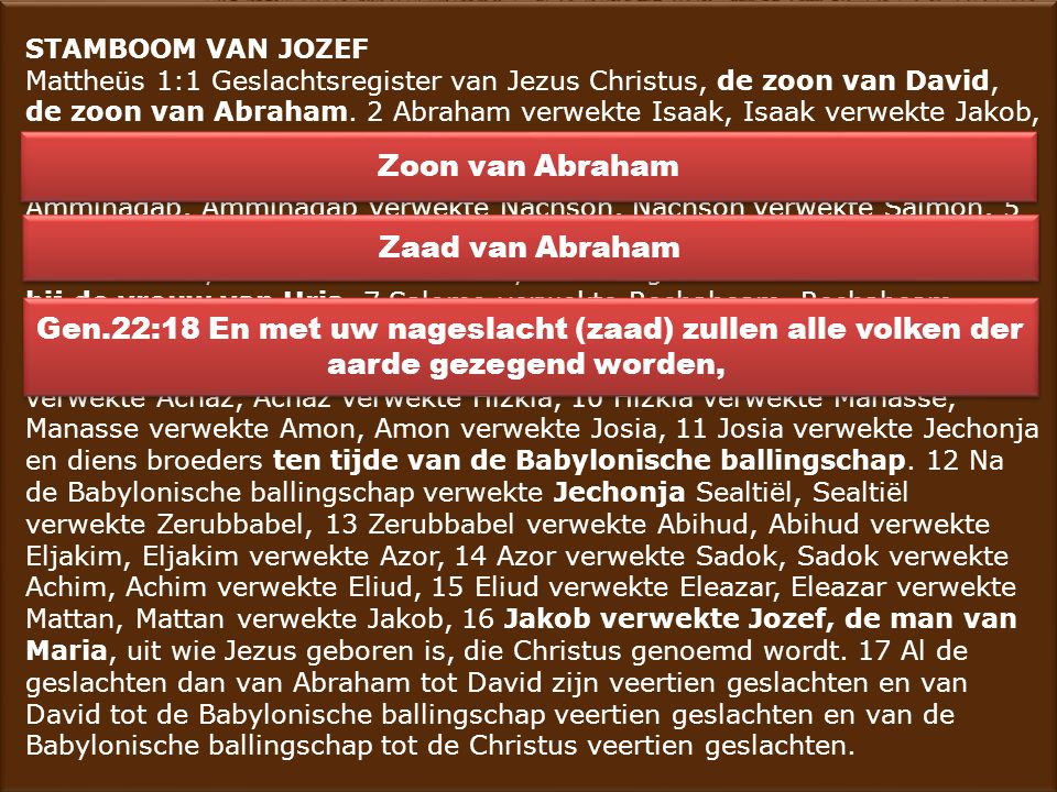 Zoon van Abraham Zaad van Abraham