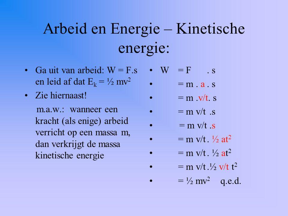Arbeid en Energie – Kinetische energie: