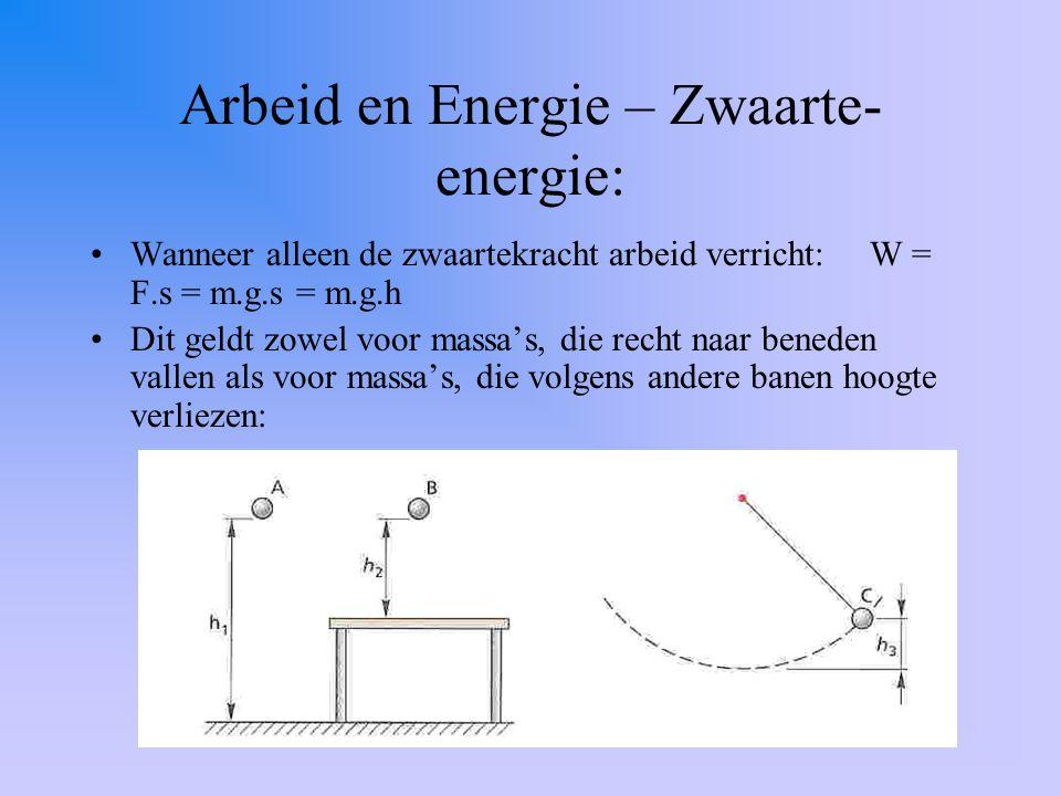Arbeid en Energie – Zwaarte-energie: