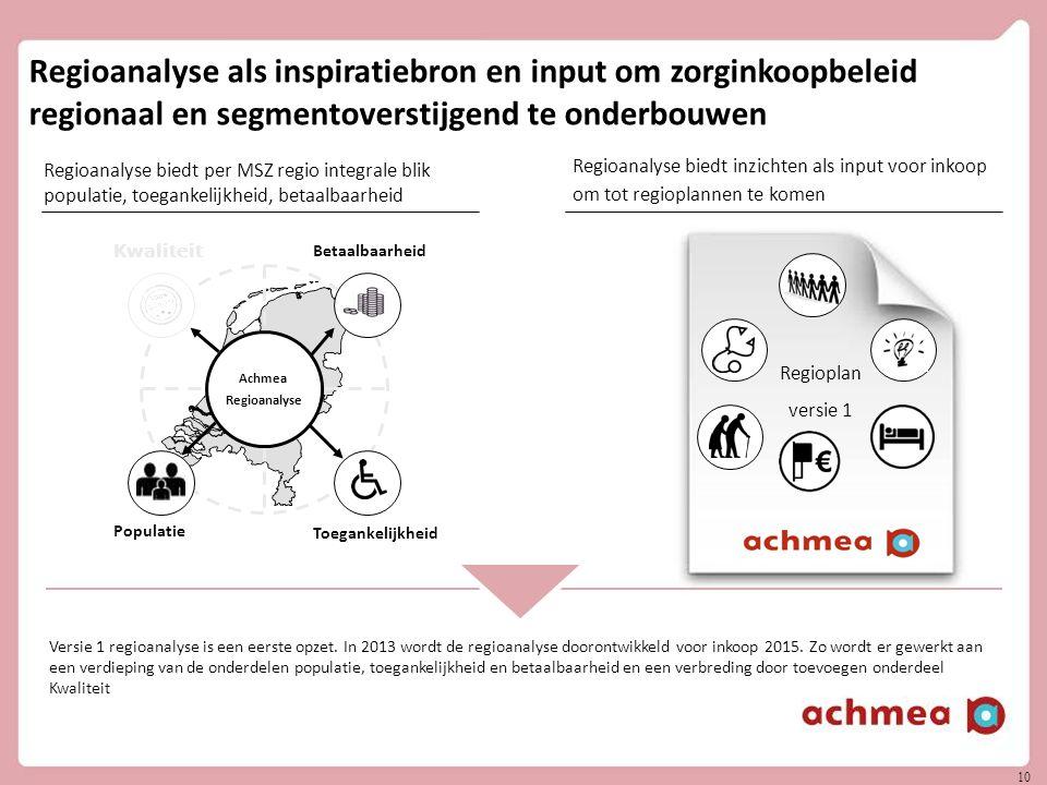 Regioanalyse als inspiratiebron en input om zorginkoopbeleid regionaal en segmentoverstijgend te onderbouwen