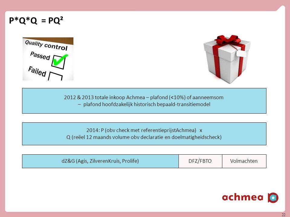 P*Q*Q = PQ² 2012 & 2013 totale inkoop Achmea – plafond (<10%) of aanneemsom. – plafond hoofdzakelijk historisch bepaald-transitiemodel.