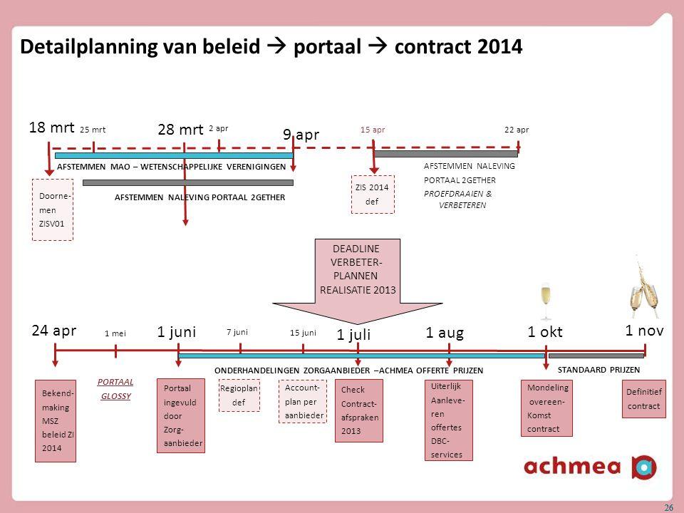 Detailplanning van beleid  portaal  contract 2014