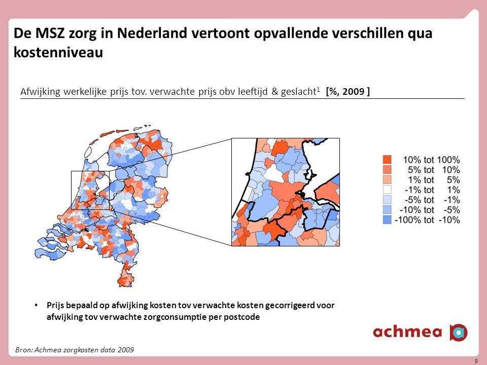 Bron: Achmea zorgkosten data 2009