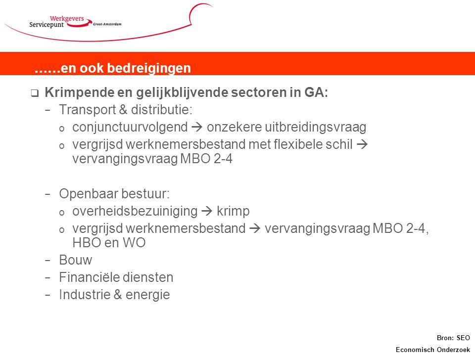 Krimpende en gelijkblijvende sectoren in GA: Transport & distributie:
