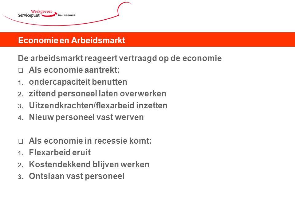 Economie en Arbeidsmarkt