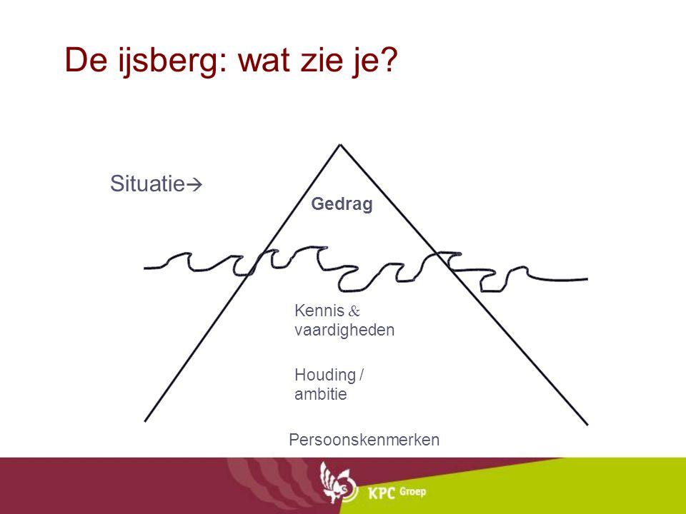 De ijsberg: wat zie je Situatie Gedrag Kennis & vaardigheden