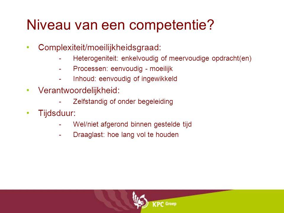 Niveau van een competentie