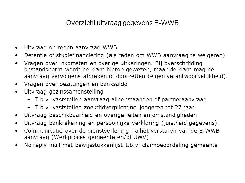 Overzicht uitvraag gegevens E-WWB