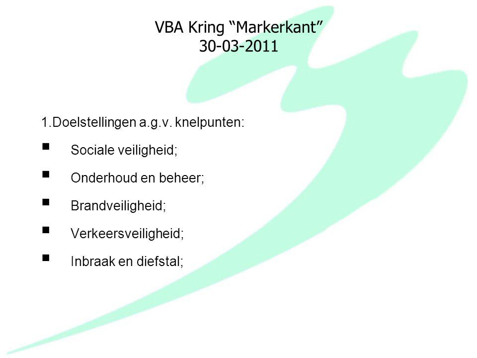 VBA Kring Markerkant 30-03-2011