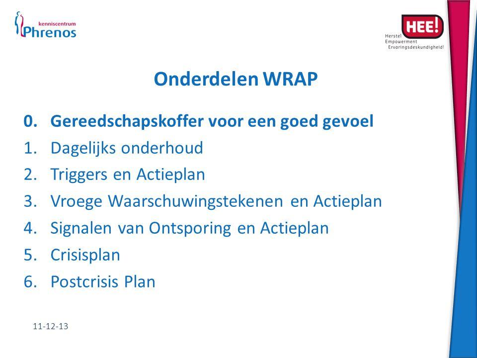 Onderdelen WRAP 0. Gereedschapskoffer voor een goed gevoel