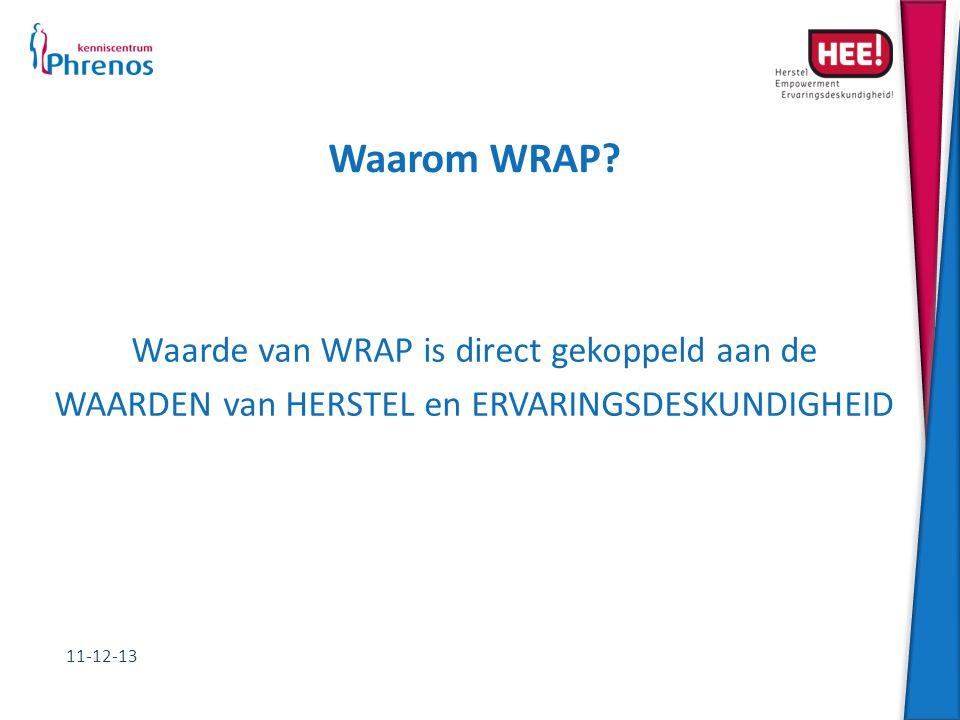 Waarom WRAP Waarde van WRAP is direct gekoppeld aan de
