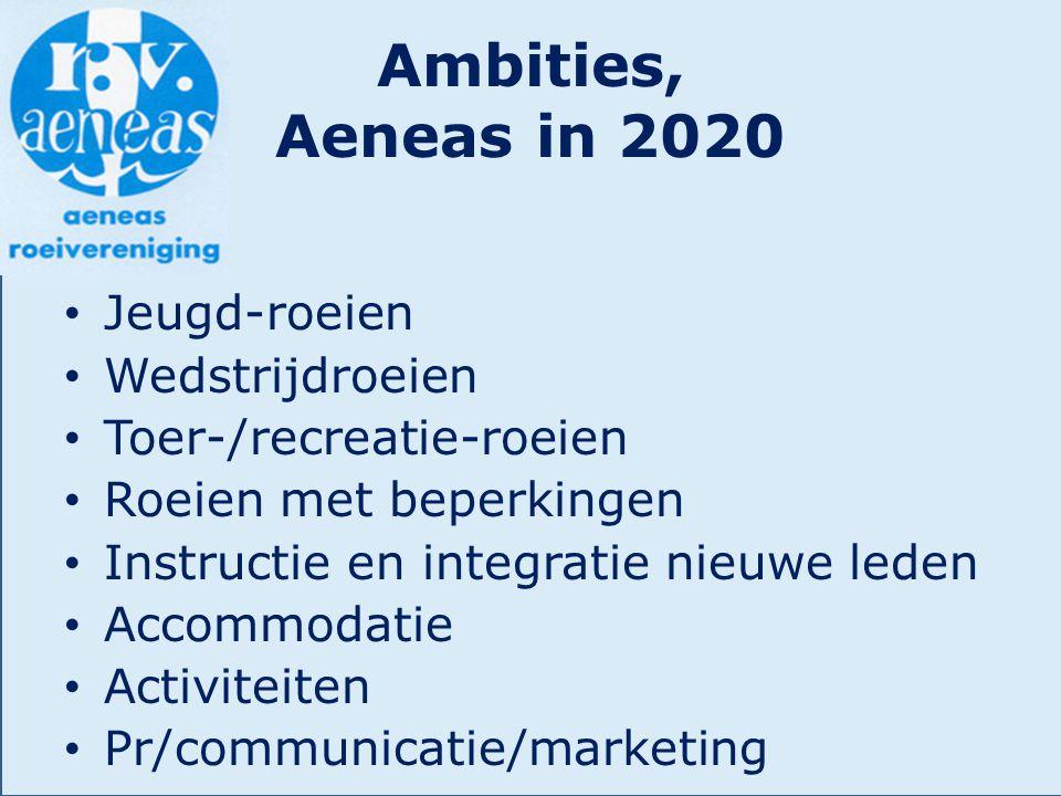 Ambities, Aeneas in 2020 Jeugd-roeien Wedstrijdroeien