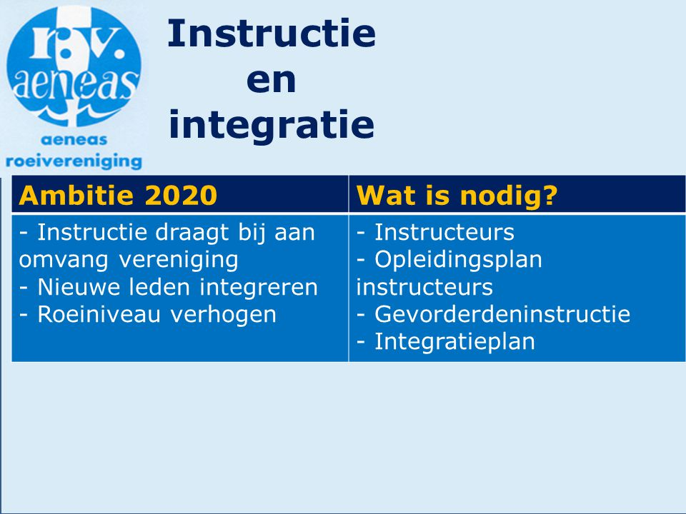 Instructie en integratie